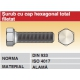 Surub cu cap hexgonal total filetat DIN933 ISO4017alama